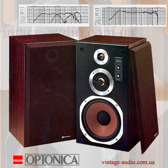 Optonica CP-2525