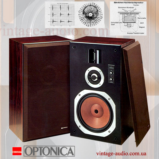 Optonica CP-5000